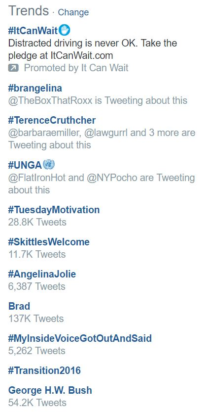Twitter Trend 01