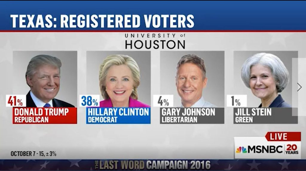 STUNNING Hillary Clinton could win Texas for real (VIDEO)