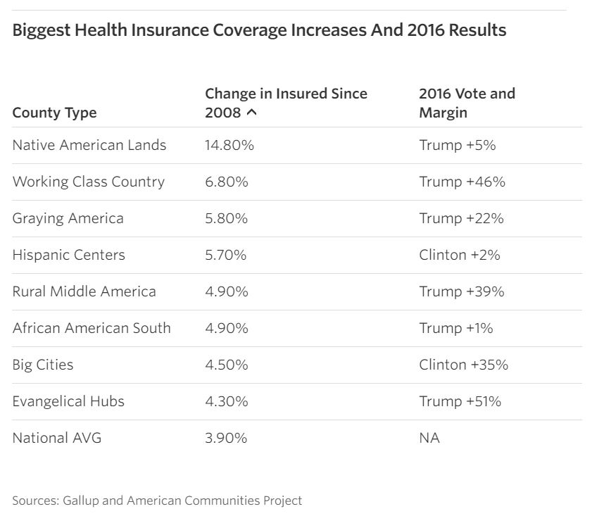 Obamacare Repeal vote Counties