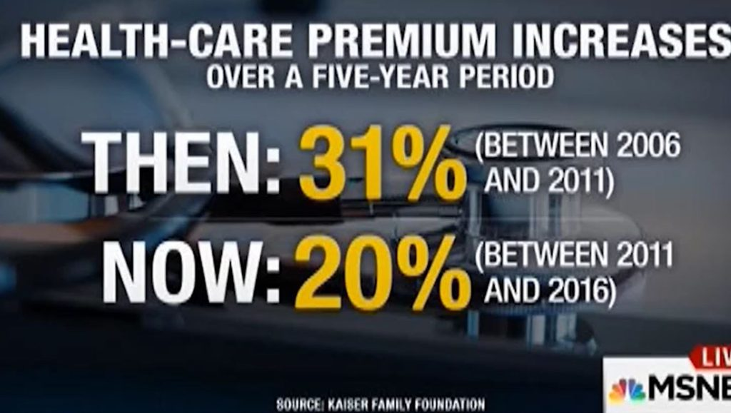 Healthcare cost increases