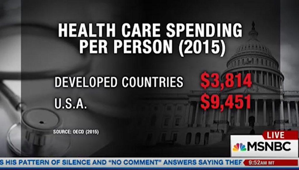 Health care spending trumpcare