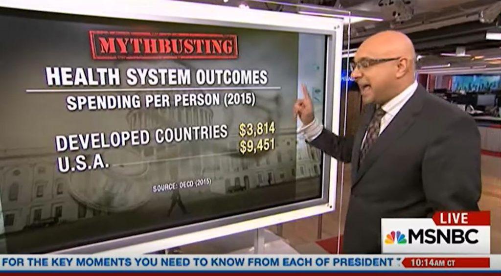 Healthcare spending per capita