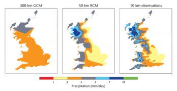 Climate Models