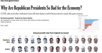 FACT - Economy flourishes under Democratic presidents. Don't allow bad Republican policies in bills_