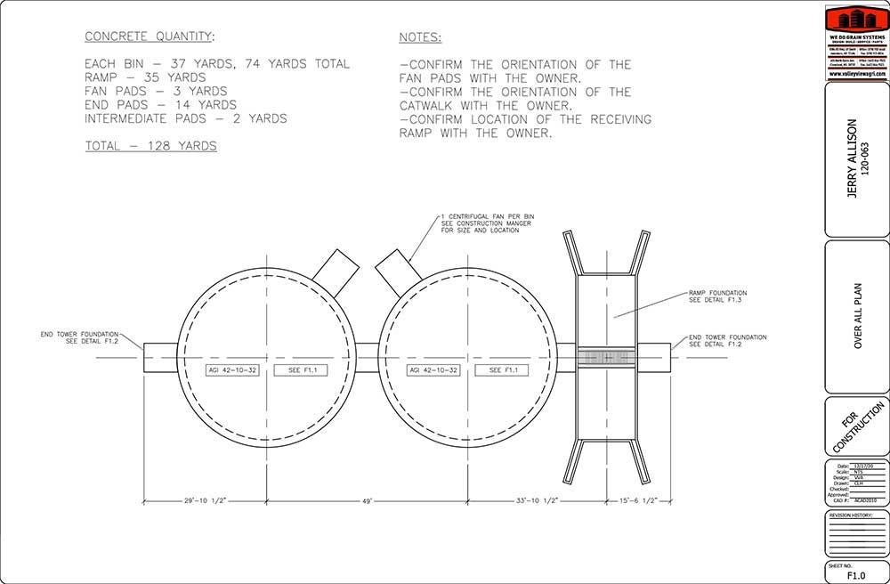 Footprint for grain system design