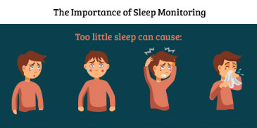 The Importance of Sleep Monitoring (Infographic)