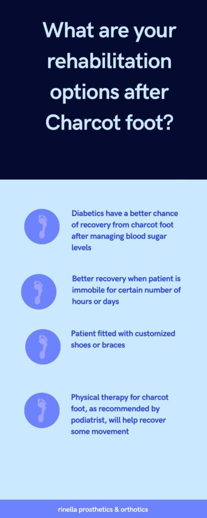 charcot foot therapy