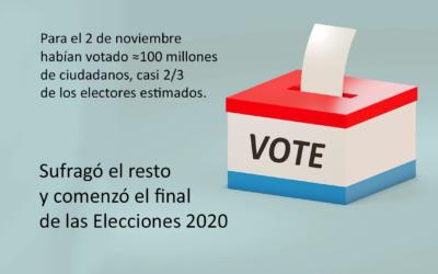 E-Day: después de 100 millones de votos ya sufragados