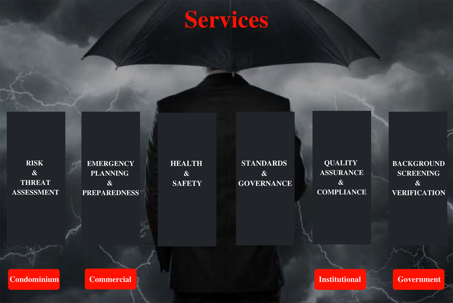Virtual pandemic planning services