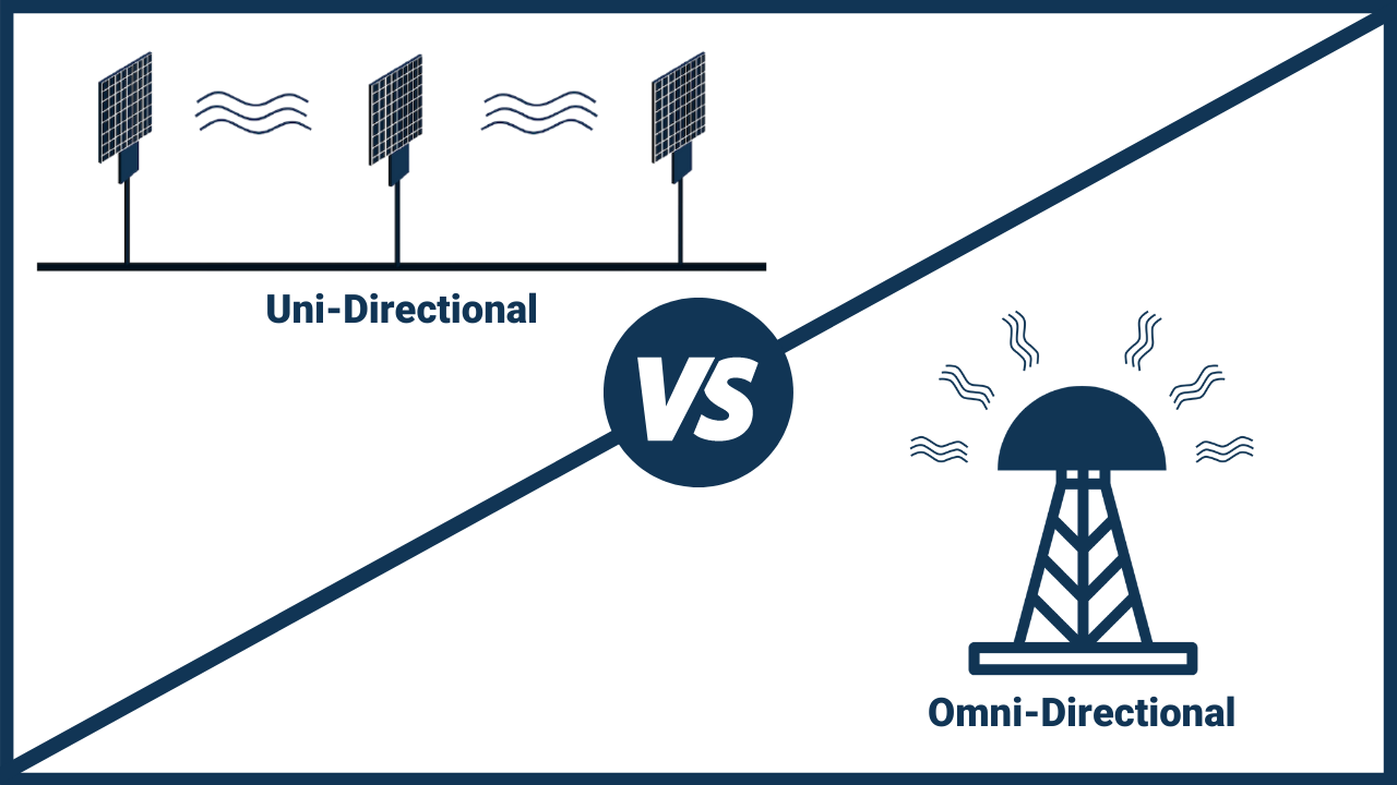 Omni-directional and Uni-directional wireless power transmission