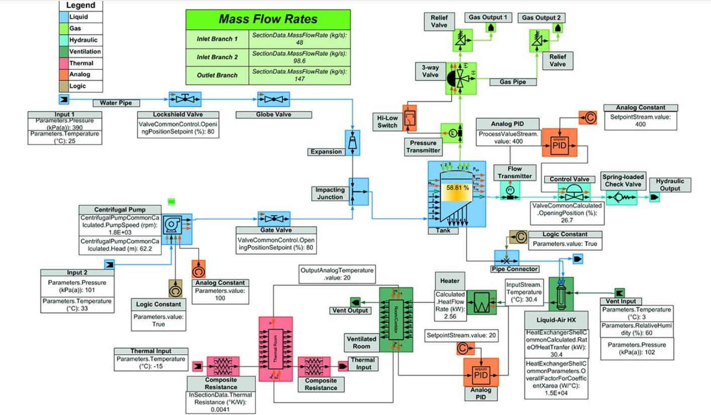 mass flow-1