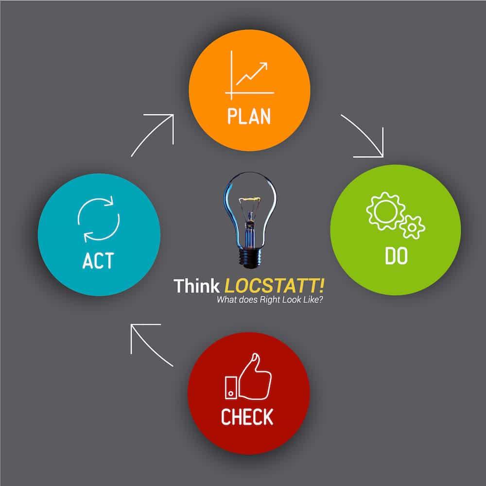 Remedial Action Plan