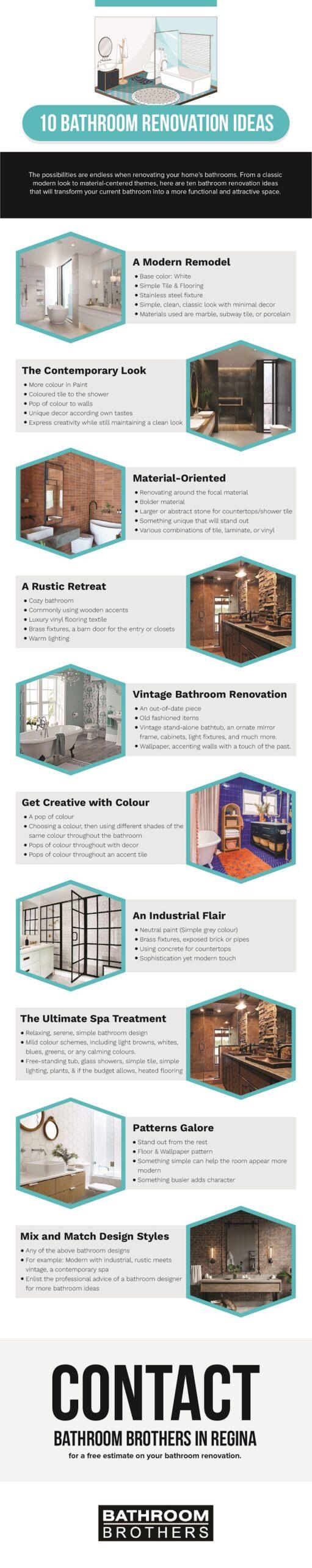 10 bathroom renovation ideas