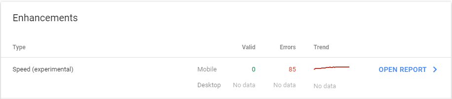 Page Speed Report - Google Search Console