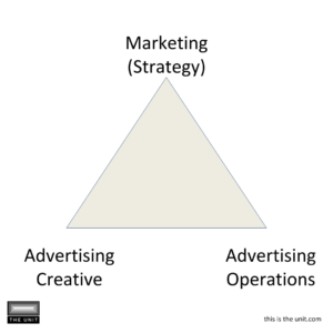 The Marketing Triangle