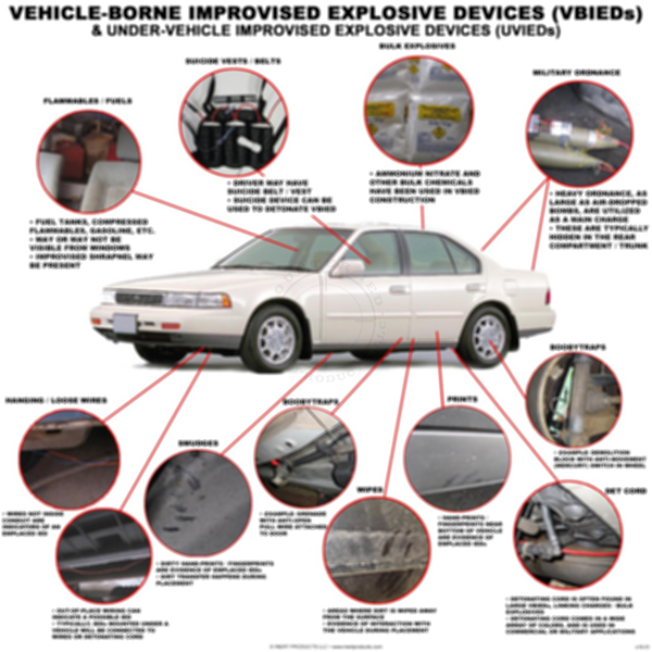 Vehicle-Borne Improvised Explosive Devices (VBIEDs) Awareness Poster