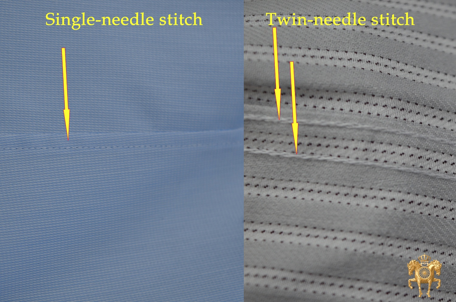 single and tween needle stitch