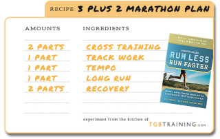 FIRST Marathon Recipe