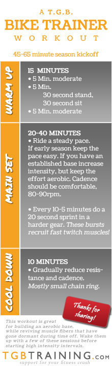 Bike trainer workout 1