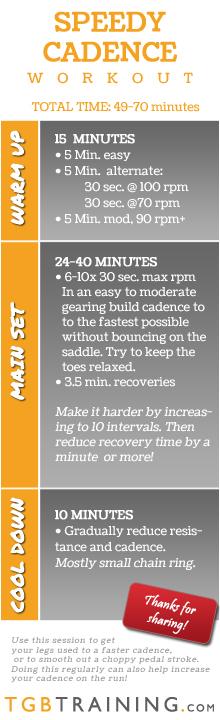 Cadence based bike workout