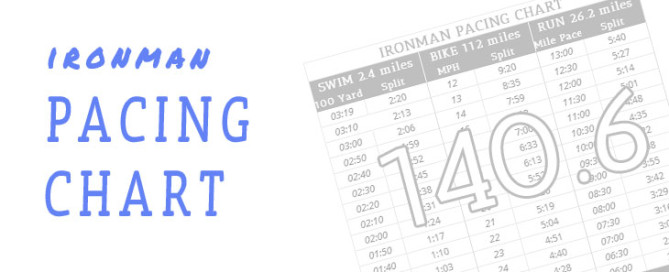 Ironman pacing chart for triathlon races