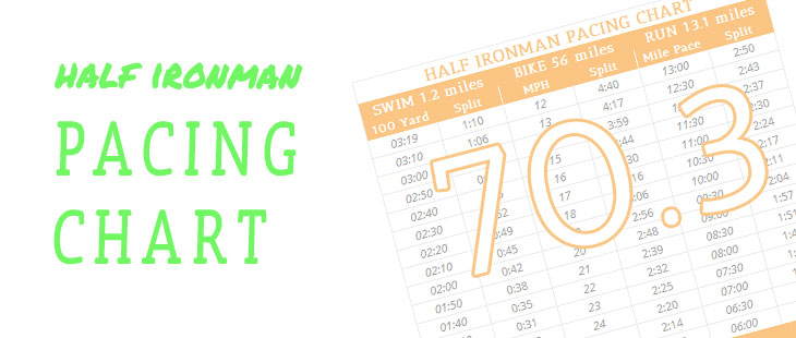 Half Ironman pacing chart for race pacing