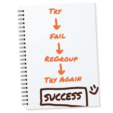 Try plus fail plus regroup plus try again equals success