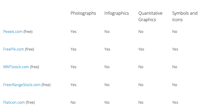 Table Of Image Resources