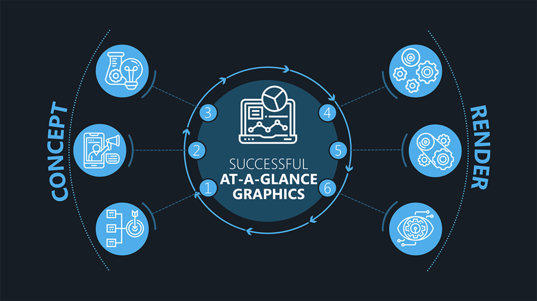 Design And Render Graphic For Webinar