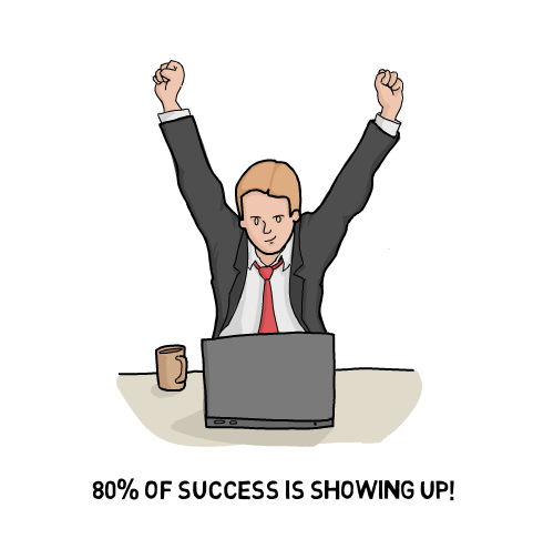 mindful trading ―80% of success is showing up!