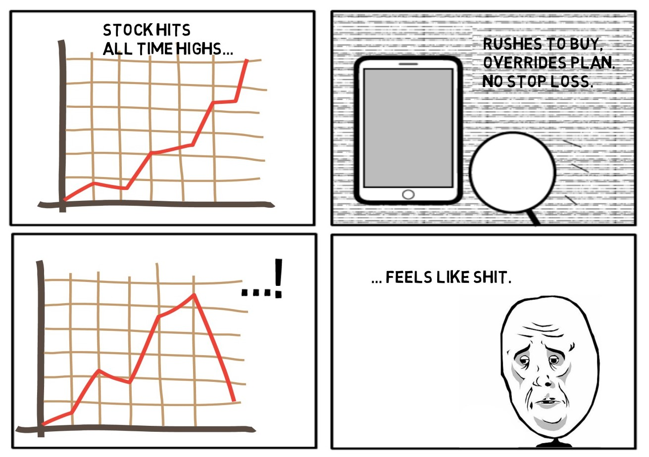 Stock hits all time highs. You rush to buy (No stop loss). Stock retraces. You regret.