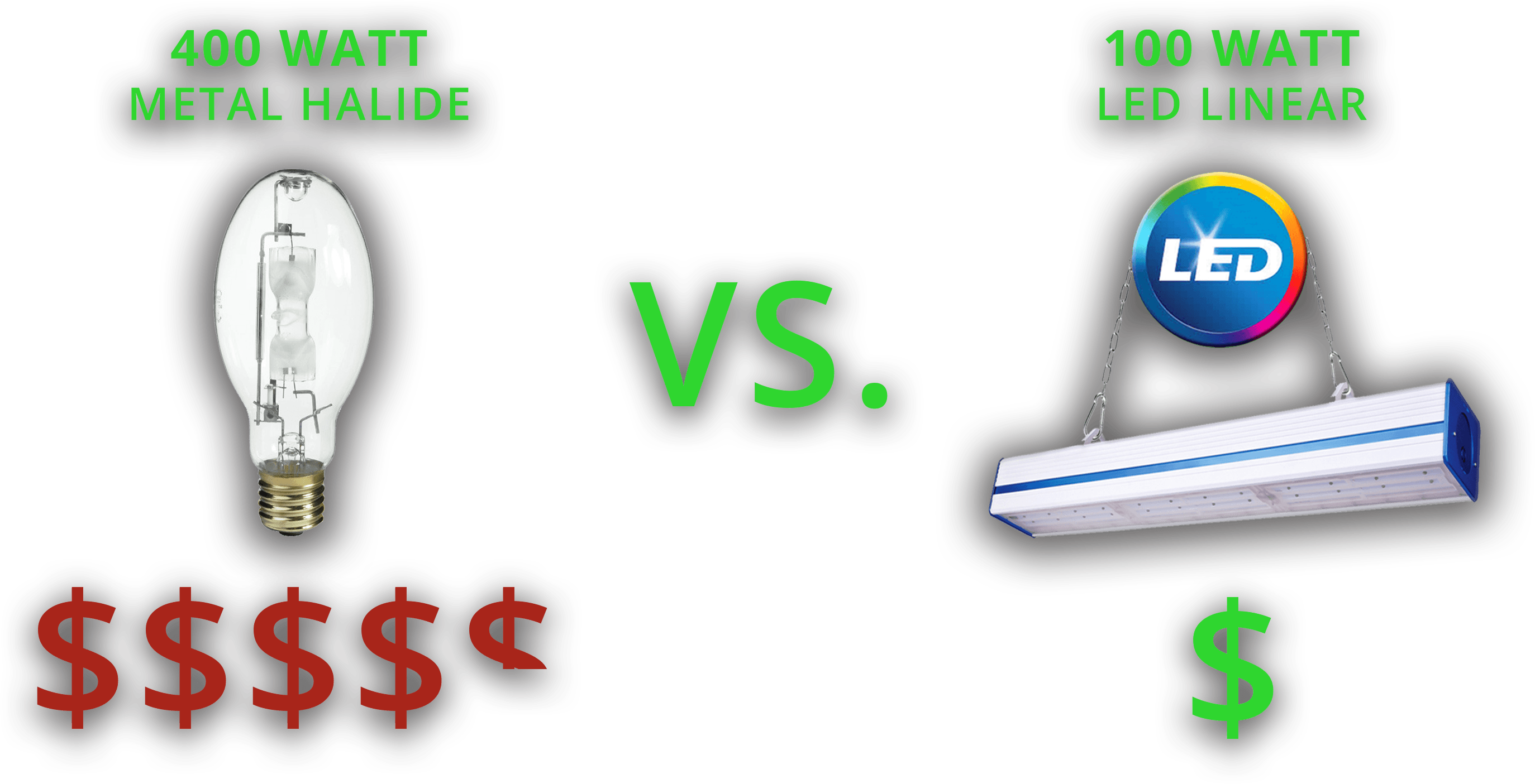 MH vs LED