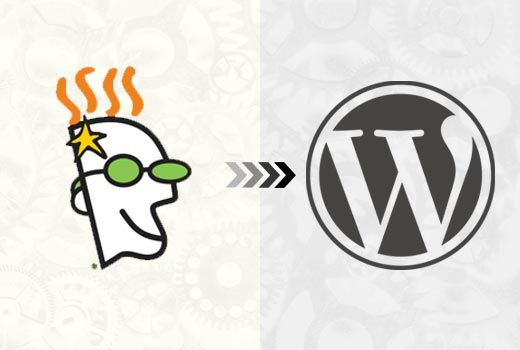 GoDaddy and Wordpress
