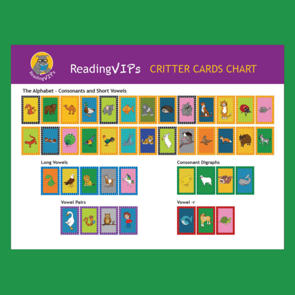 ReadngVIPs Critter Cards Placemat