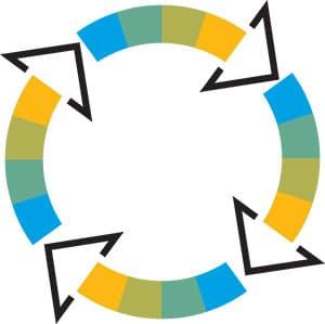 SAP – Siemens Digital Industries Partnership