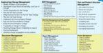 CADScripts Technologies