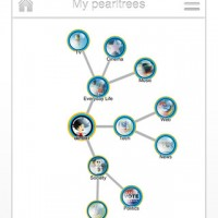 Social Curation Tool: Pearltrees Now Has iPhone App