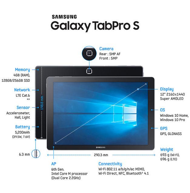 Samsung Pro