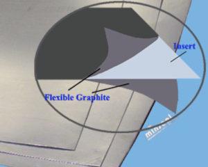 Flexible Graphite Sheet Gasket Laminate