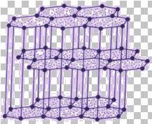 Understanding the Properties of Flexible Graphite