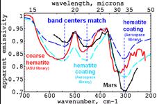 wavelngthchart