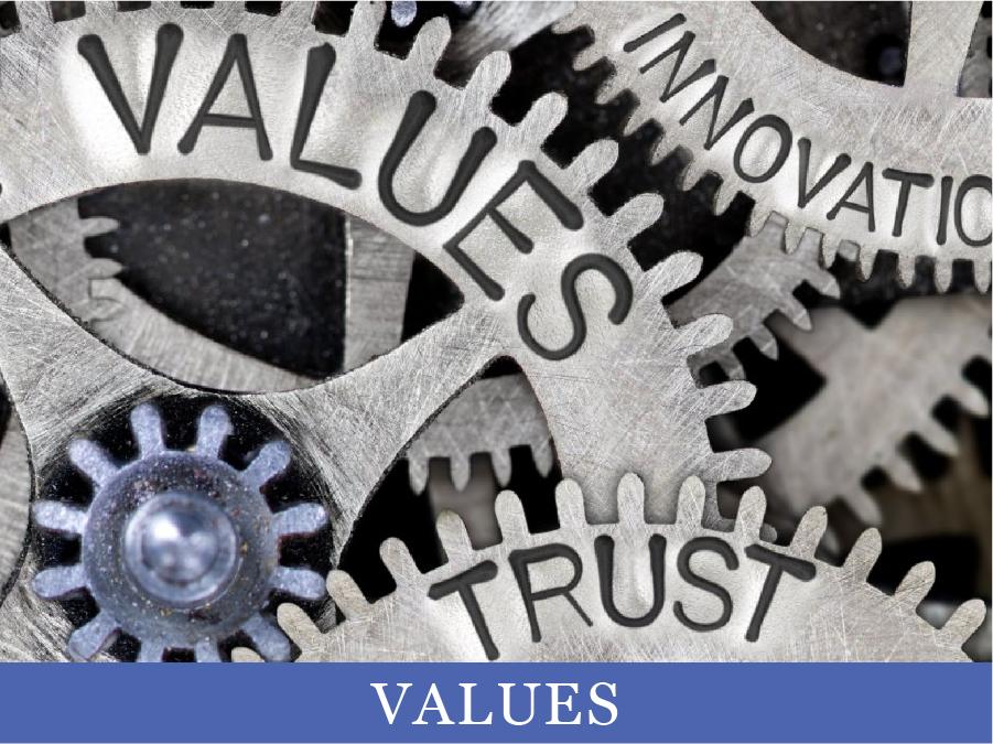 ROI Values