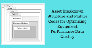Asset Breakdown Structure and Failure Codes for Optimizing Equipment Performance Data Quality