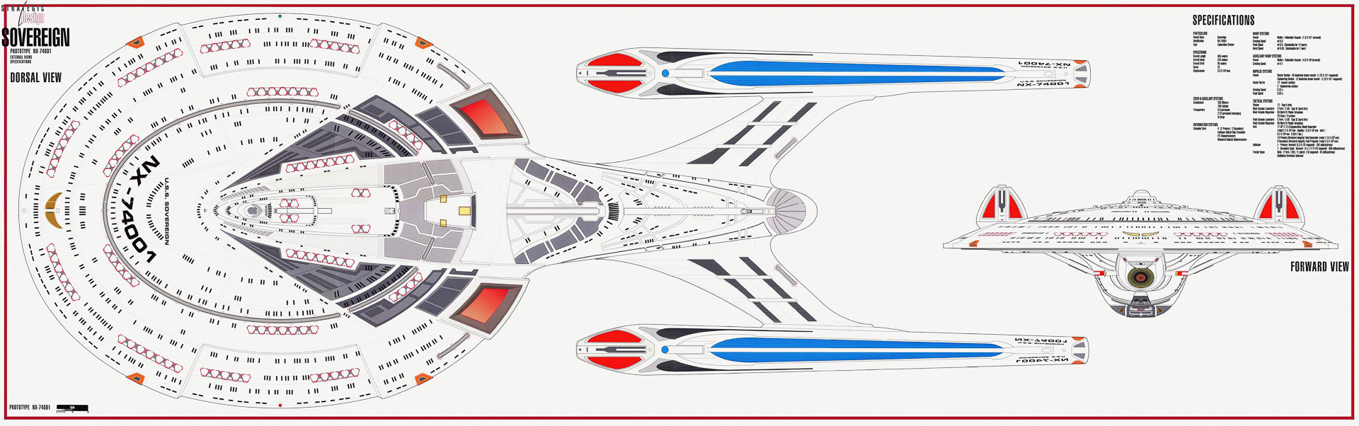 SOVEREIGN CLASS OVERVIEW