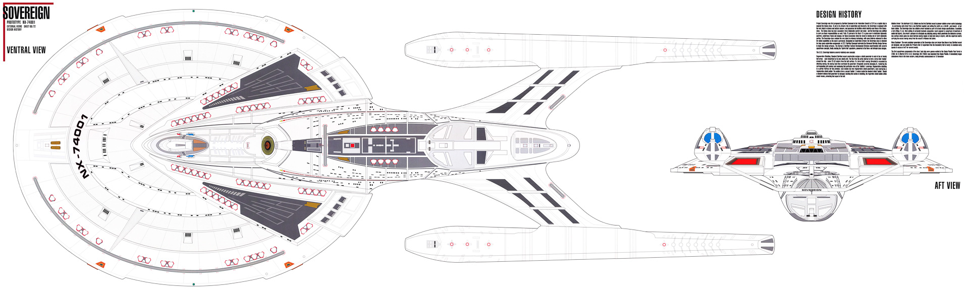 SOVEREIGN CLASS UNDERVIEW