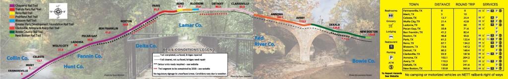 Texas Trail Map