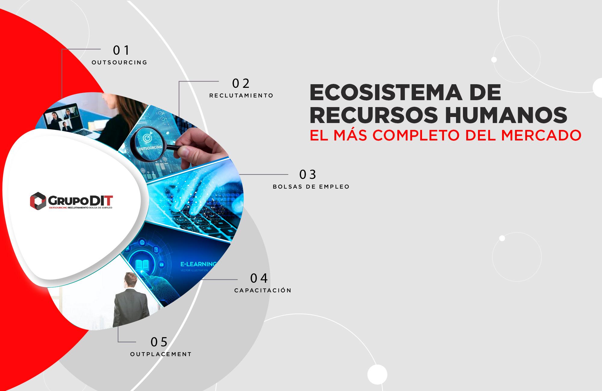 Ecosistema-de-Recursos-Humanos-de-Grupo-DIT