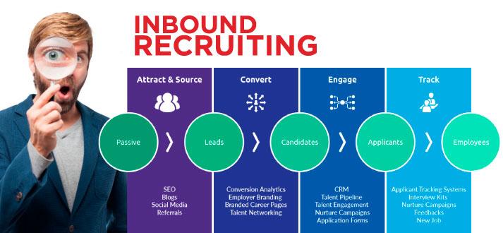 Inbound recruting de Grupo DIT