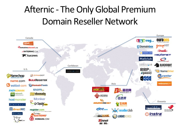 Afternic Reseller Network