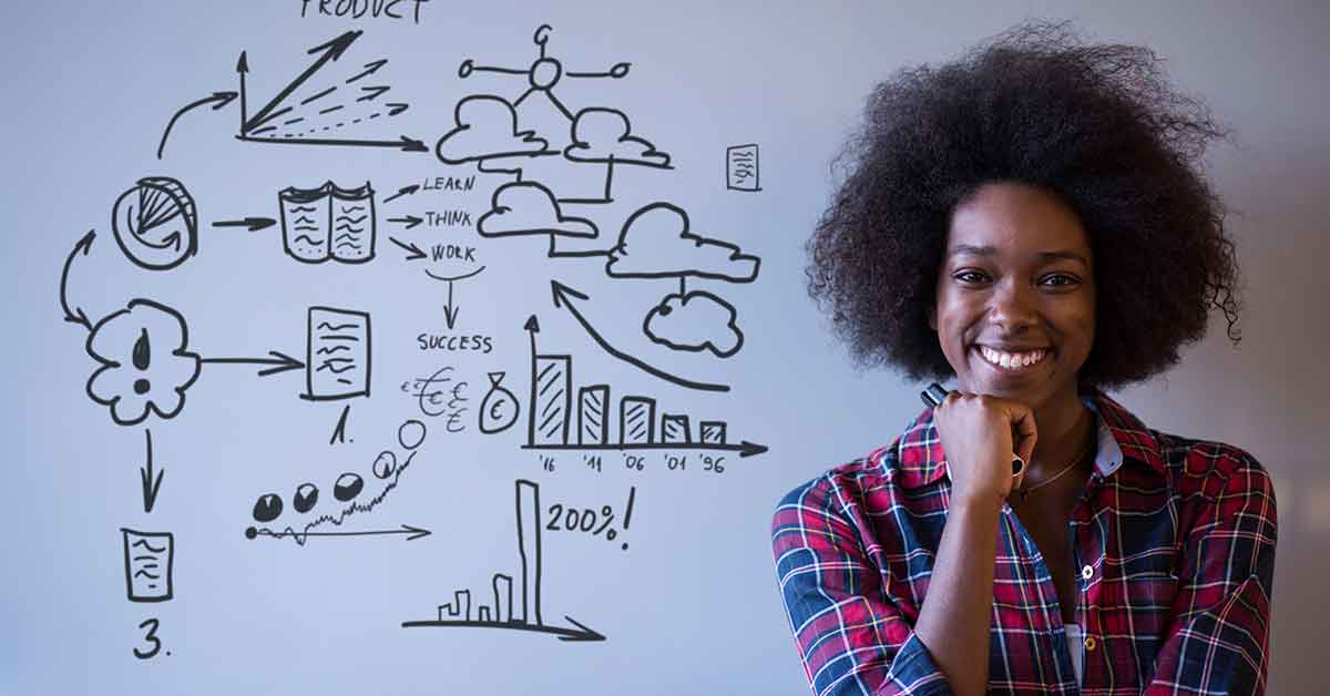 Every Female Entrepreneur Should Know about These 15 Resources